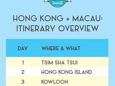 4 Day Hong Kong Itinerary: Complete Guide + Macau Day Trip
