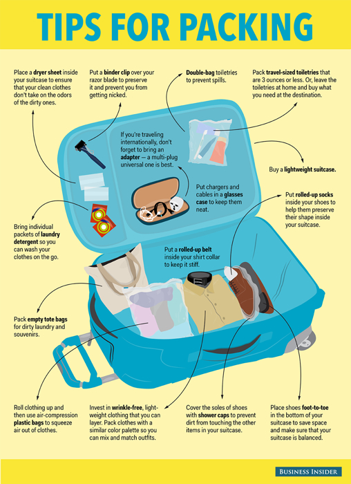 Hassle Free Tips for Packing and Traveling Lite