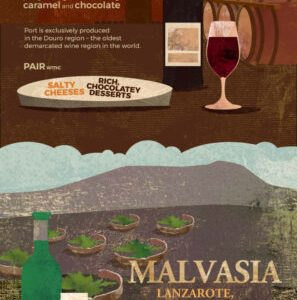 Infographics for the Tourism Industry