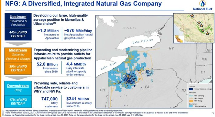 Dividend Kings In Focus: National Fuel Gas