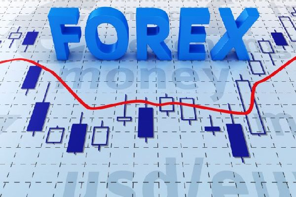 How To Befriend the Right Forex Card